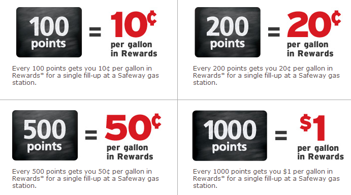 safeway-gas-rewards-points